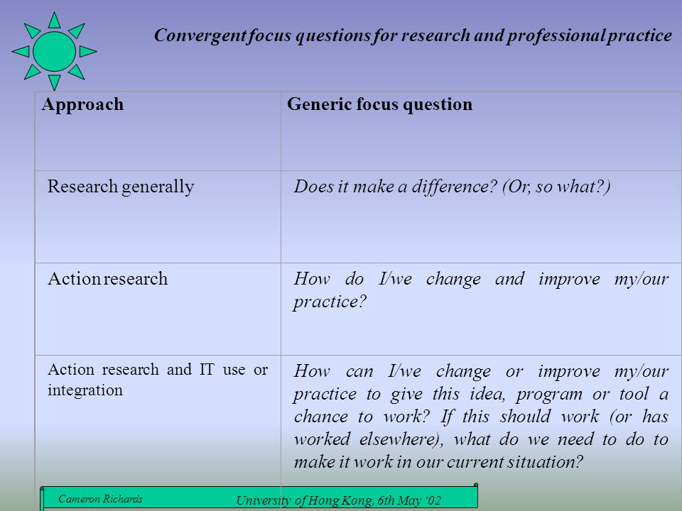 Cameron Richards University of Hong Kong, 6th May '02 Convergent focus questions for research and professional practice ApproachGeneric focus question Research generallyDoes it make a difference.