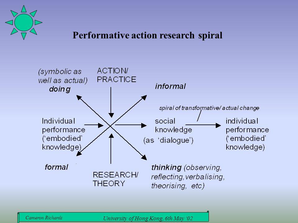 Cameron Richards University of Hong Kong, 6th May '02 Performative action research spiral