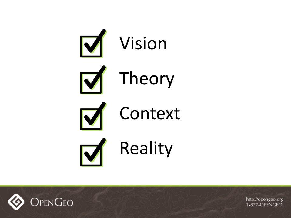 Vision Theory Context Reality