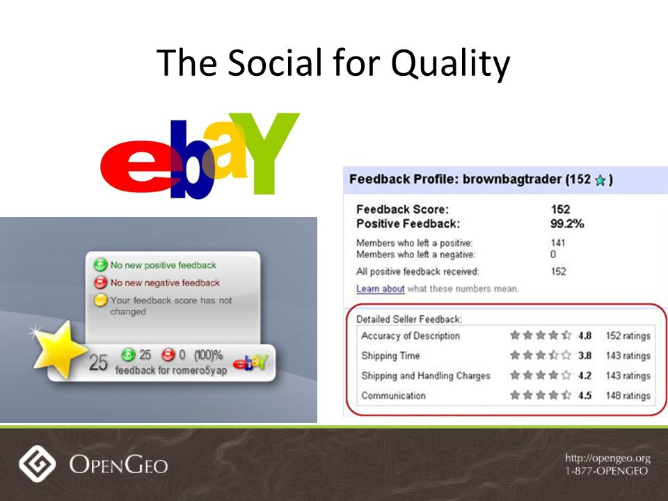 The Social for Quality