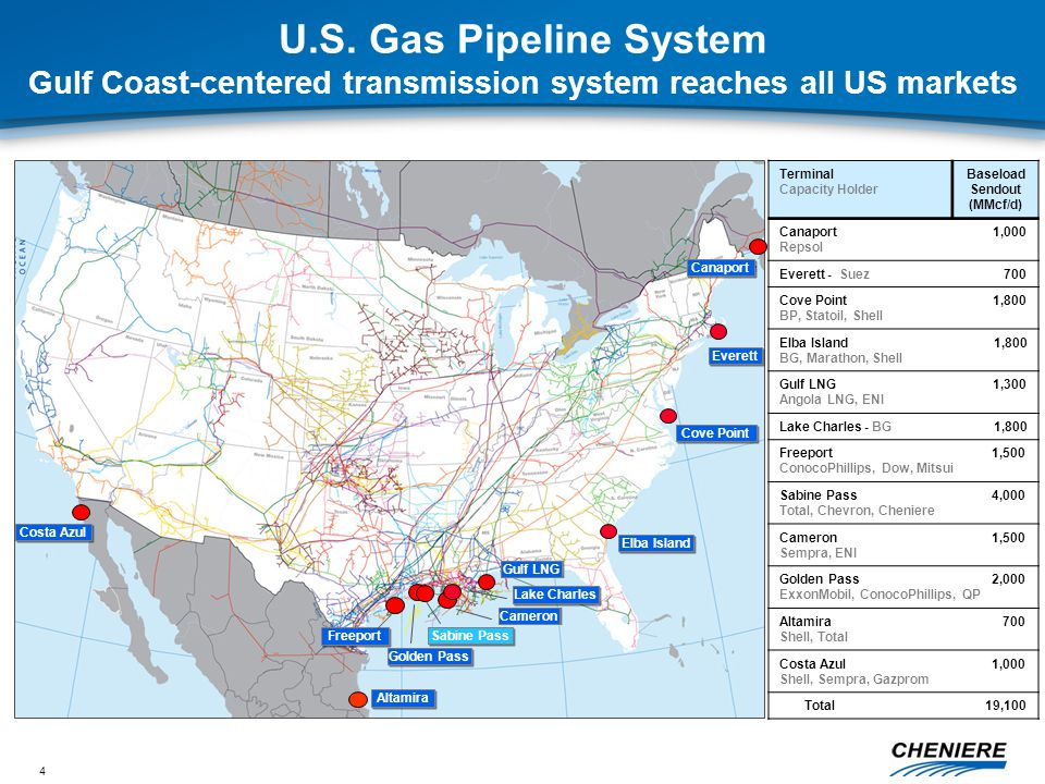 15 Sabine Pass Liquefaction Infrastructure and Jobs  Infrastructure Investment ~ $10 B including –$2.3 B materials & equipment –Over $2 B potential U.S.
