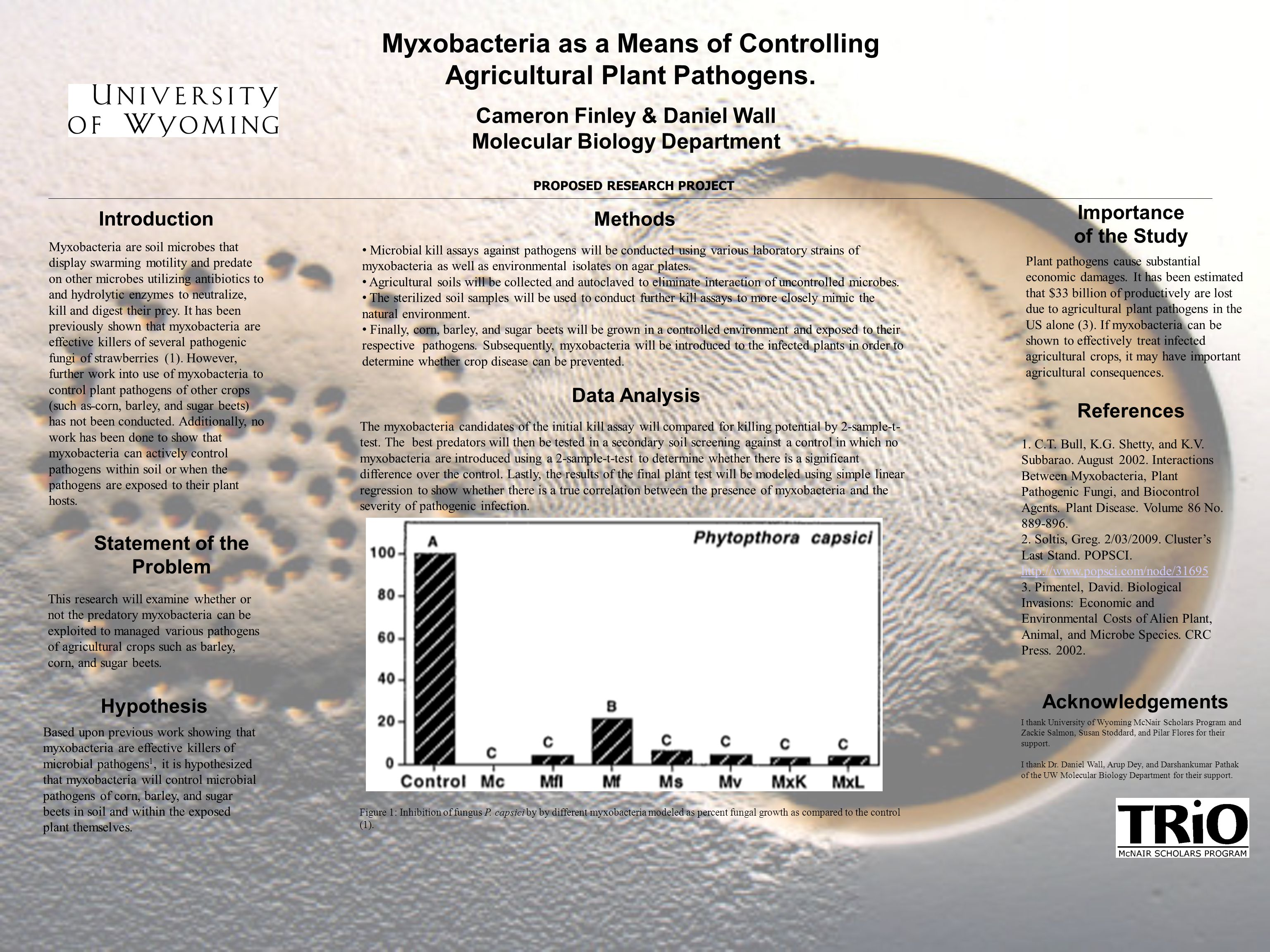 Myxobacteria as a Means of Controlling Agricultural Plant Pathogens. Cameron Finley & Daniel Wall Molecular Biology Department PROPOSED RESEARCH PROJE