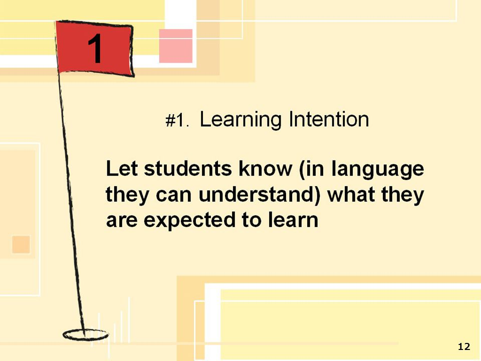 12 # 1. Learning Intention 9 Let students know (in a language they can understand) what they are expected to learn 12
