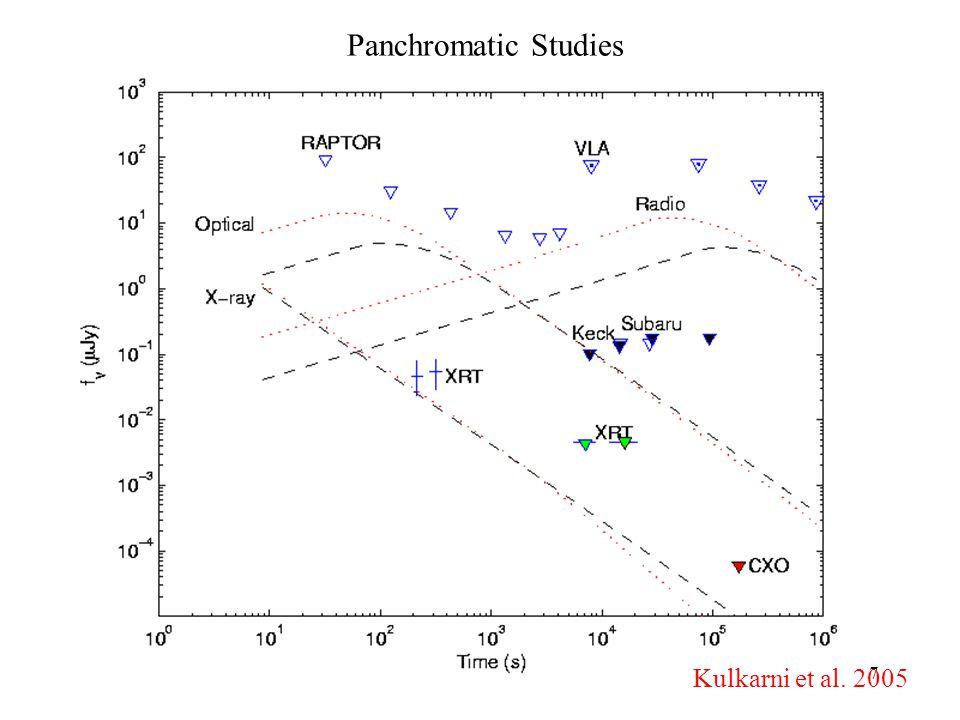 24/47 Kulkarni et al. 2005 Panchromatic Studies