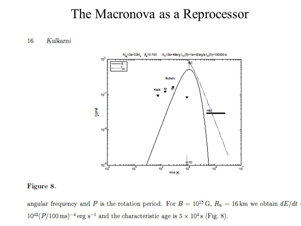 46/47 The Macronova as a Reprocessor
