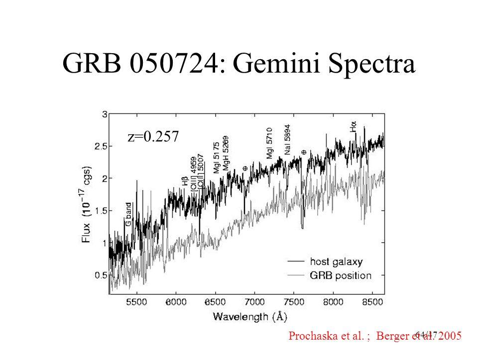 64/47 GRB 050724: Gemini Spectra Prochaska et al. ; Berger et al. 2005 z=0.257