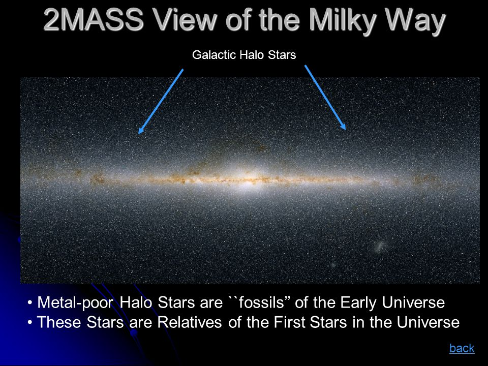 Abundance Clues and Constraints New observations of n-capture elements in low- metallicity Galactic halo stars providing clues and constraints on: New observations of n-capture elements in low- metallicity Galactic halo stars providing clues and constraints on:halo stars halo stars 1.Synthesis mechanisms for heavy elements early in the history of the Galaxy 2.Identities of earliest stellar generations, the progenitors of the halo stars 3.