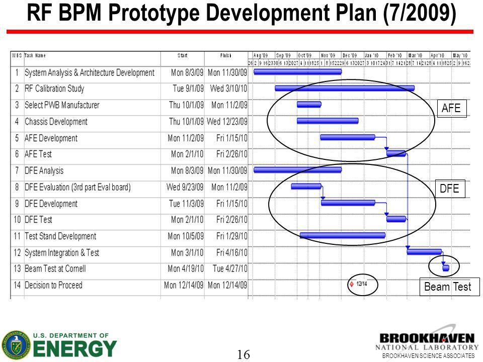 16 BROOKHAVEN SCIENCE ASSOCIATES RF BPM Prototype Development Plan (7/2009) AFE DFE Beam Test