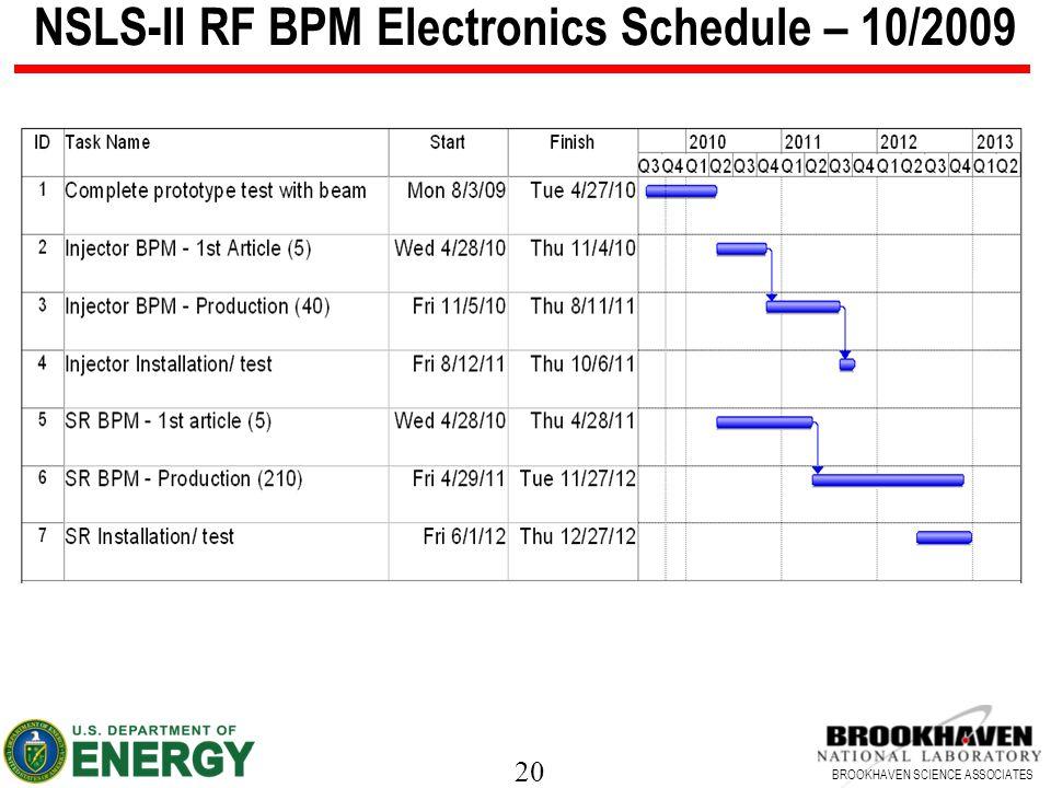 20 BROOKHAVEN SCIENCE ASSOCIATES NSLS-II RF BPM Electronics Schedule – 10/2009