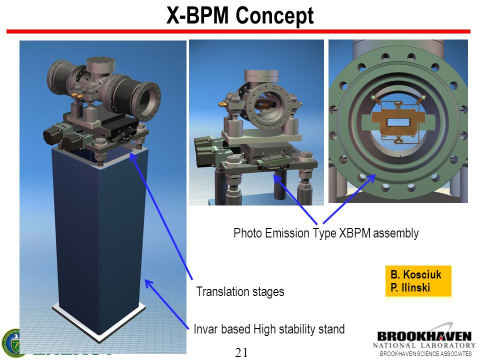 21 BROOKHAVEN SCIENCE ASSOCIATES X-BPM Concept Invar based High stability stand Translation stages Photo Emission Type XBPM assembly B.