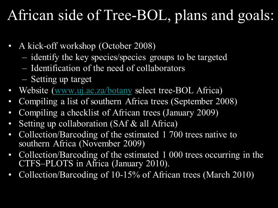 University of Johannesburg Workshop 9-10 of October 2008