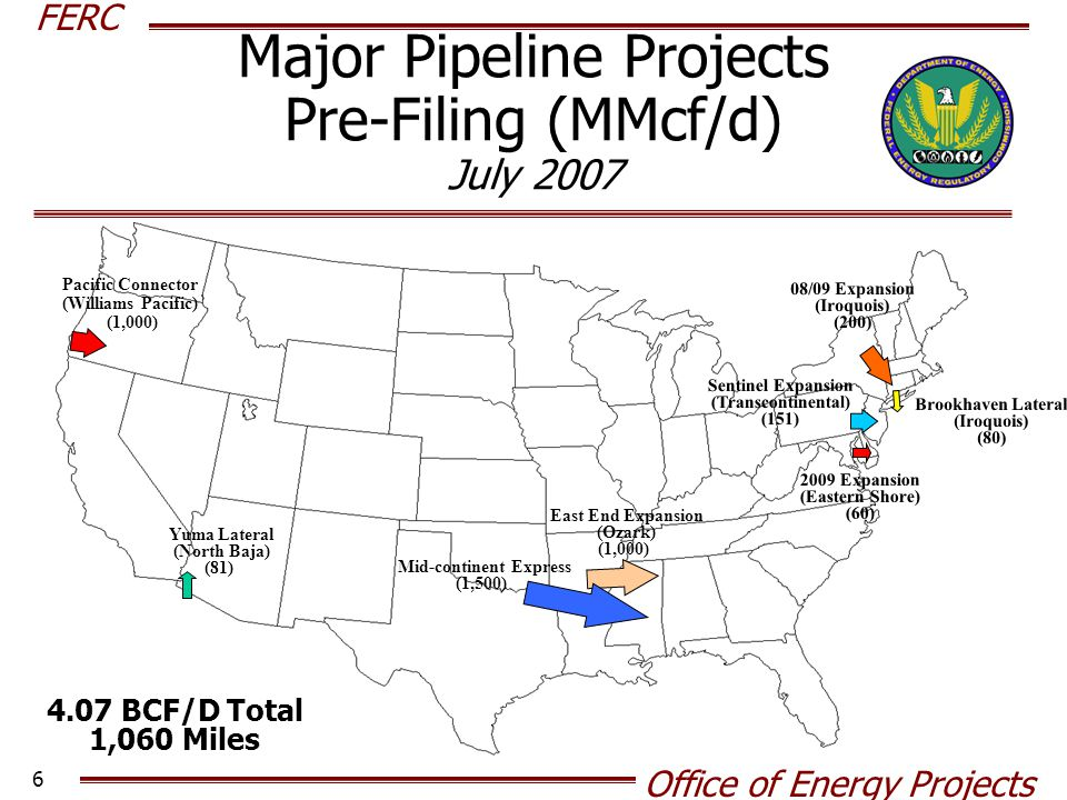 FERC Office of Energy Projects 6 08/09 Expansion (Iroquois) (200) 4.07 BCF/D Total 1,060 Miles Major Pipeline Projects Pre-Filing (MMcf/d) July 2007 P