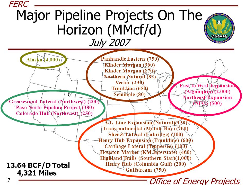 FERC Office of Energy Projects 8 Storage Projects (Capacity in Bcf) Falcon MoBay (50.0) County Line (6.0) Bluewater (29.2) Columbia (12.4) Natural (10.0) Dominion (9.4) Texas Gas (8.2) Freebird (6.1) CenterPoint (3.0) Starks (19.2) Falcon Hill-Lake (3.0) Liberty (17.6) Petal (4.0) SemGas (5.5) Certificated Since 1/1/05 On The Horizon Currently Pending Falcon Worsham-Steed (8.0) Unocal Windy Hill (6.0) Columbia (16.4) Natural (10.0) Bobcat (12.0,1.5) Texas Gas (6.8) Dominion (18.0) Caledonia (11.7) Caledonia (1.7) Arizona Natural Gas (3.5) ANR Pipeline (14.7) Mississippi Hub (12.0) Leaf River Energy (16.0) Central NY (13.0) Dominion (4.4) Floridian Natural (8.0) Pre-Filing SG Resources (12.0) Northern Natural (8.5) Petal (2.8) ANR Pipeline (17.0) Texas Gas (11.3) Texas Eastern (3.0) Gulf South (1.2) Egan Hub (8.0) Tres Palacios (36.0) Black Bayou (11.0) CIG (7.0) Southeast Storage (14.0) Copiah (12.2) PetroLogistics (6.0) Enstor (30.0) Steckman Ridge (12.0) Columbia (15.0) Northern Natural (6.0) Texas Gas (8.25) Golden Triangle (12.0) Northern Natural (2.1) Monroe Gas (12.0)