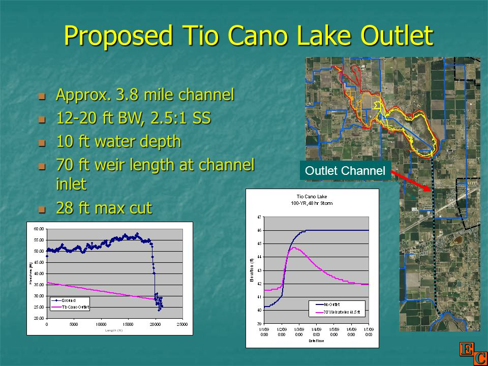 Proposed Tio Cano Lake Outlet Outlet Channel Approx.