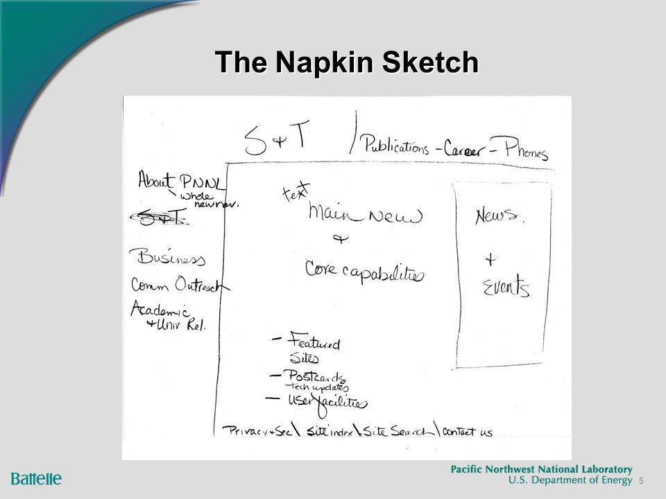 5 The Napkin Sketch