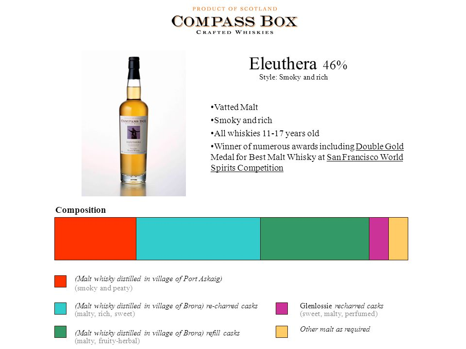 Eleuthera 46% Style: Smoky and rich Vatted Malt Smoky and rich All whiskies 11-17 years old Winner of numerous awards including Double Gold Medal for Best Malt Whisky at San Francisco World Spirits Competition (Malt whisky distilled in village of Port Askaig) (smoky and peaty) Composition (Malt whisky distilled in village of Brora) re-charred casks (Malt whisky distilled in village of Brora) refill casks Other malt as required Glenlossie recharred casks (malty, rich, sweet) (malty, fruity-herbal) (sweet, malty, perfumed)