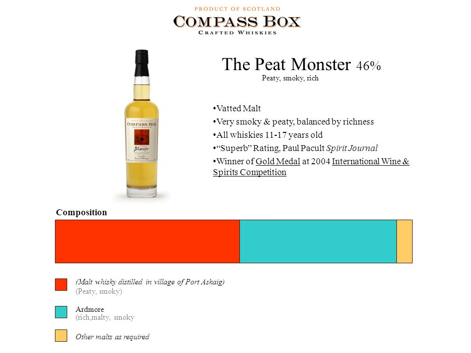 The Peat Monster 46% Peaty, smoky, rich Vatted Malt Very smoky & peaty, balanced by richness All whiskies 11-17 years old Superb Rating, Paul Pacult Spirit Journal Winner of Gold Medal at 2004 International Wine & Spirits Competition (Malt whisky distilled in village of Port Askaig) (Peaty, smoky) Composition Ardmore Other malts as required (rich,malty, smoky