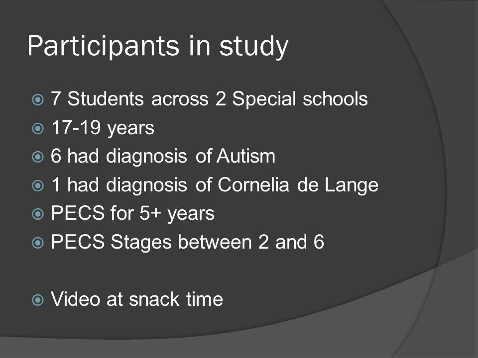 Participants in study  7 Students across 2 Special schools  17-19 years  6 had diagnosis of Autism  1 had diagnosis of Cornelia de Lange  PECS fo