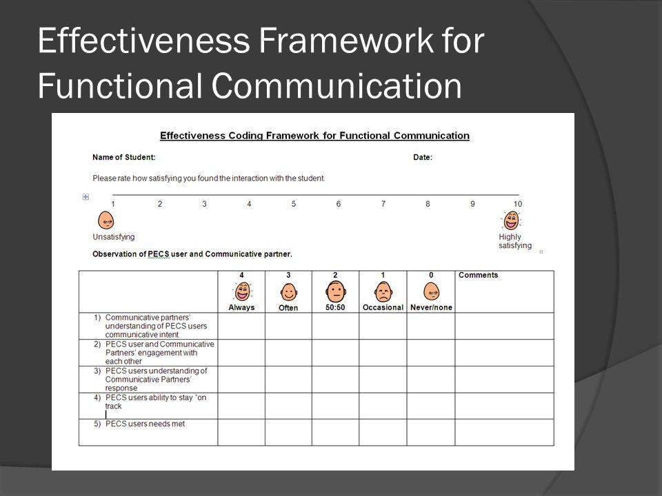 Effectiveness Framework for Functional Communication