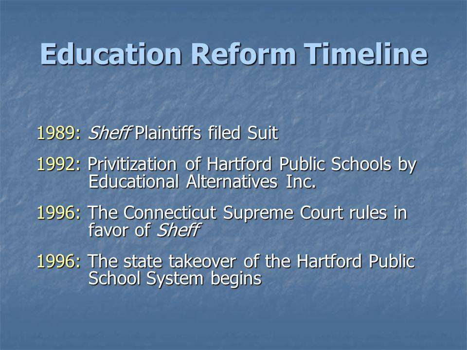 Education Reform Timeline 1989: Sheff Plaintiffs filed Suit 1992: Privitization of Hartford Public Schools by Educational Alternatives Inc.