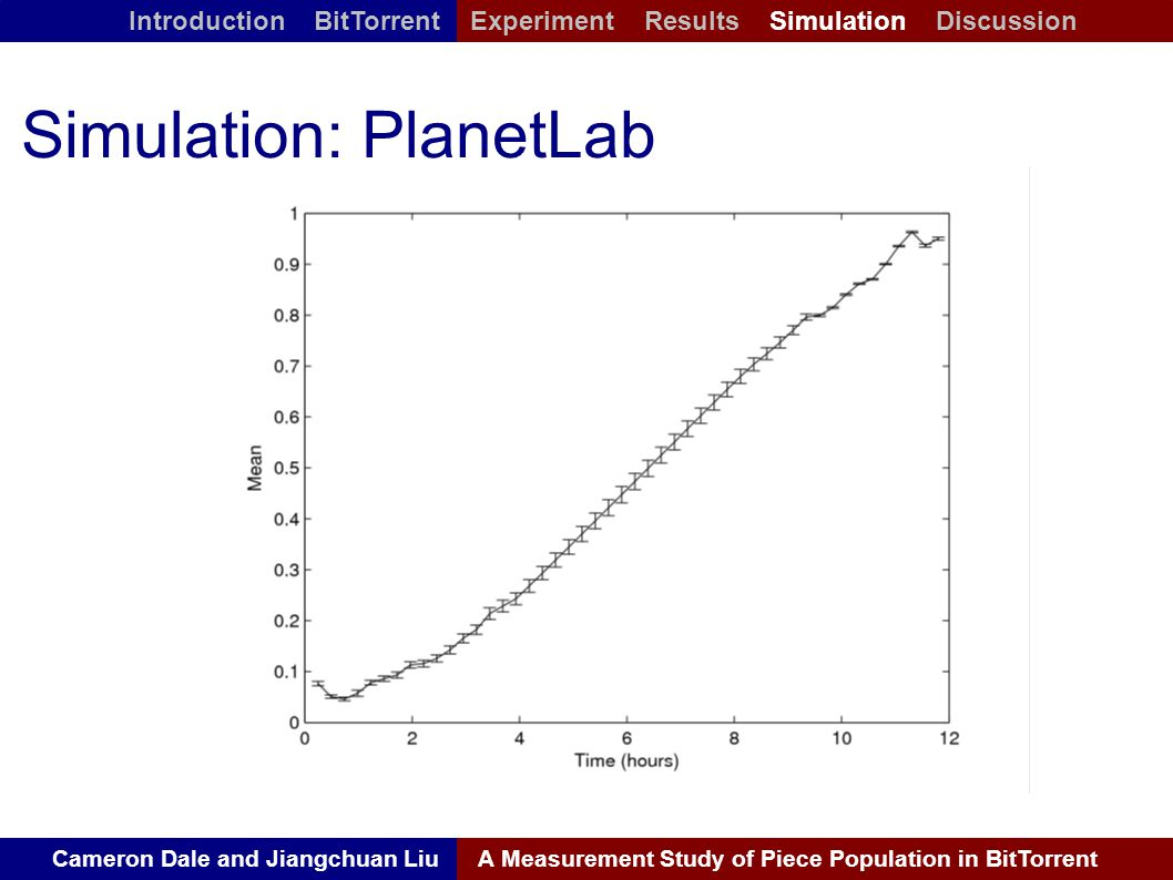 Cameron Dale and Jiangchuan LiuA Measurement Study of Piece Population in BitTorrent Introduction BitTorrent Experiment Results Simulation Discussion Simulation: PlanetLab