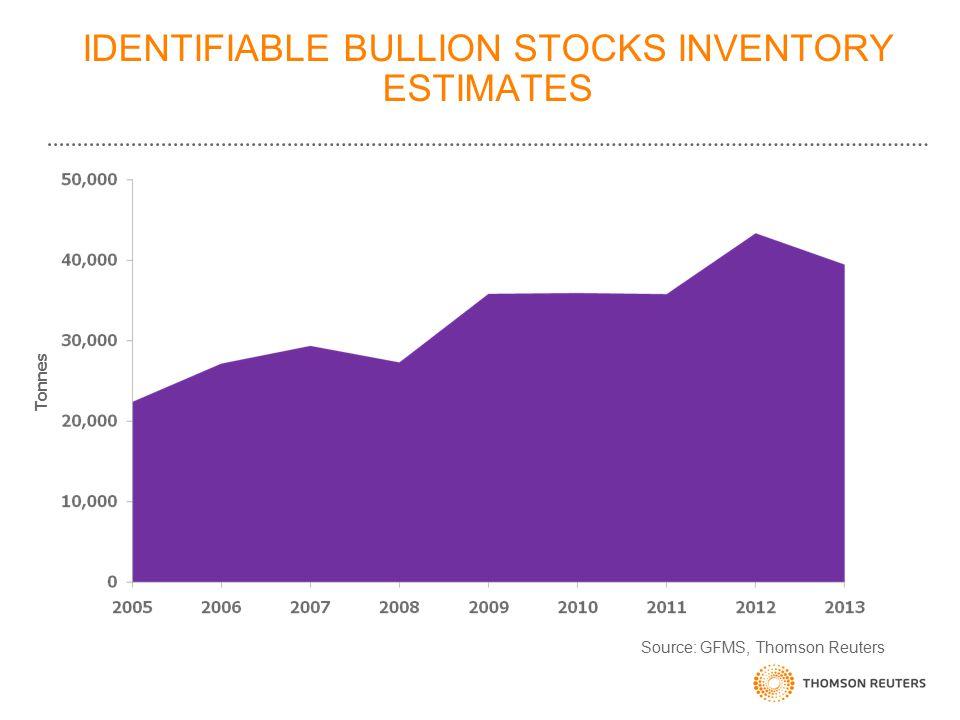 IDENTIFIABLE BULLION STOCKS INVENTORY ESTIMATES Source: GFMS, Thomson Reuters Tonnes
