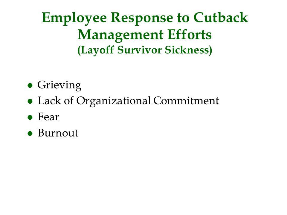 Employee Response to Cutback Management Efforts (Layoff Survivor Sickness) l Grieving l Lack of Organizational Commitment l Fear l Burnout
