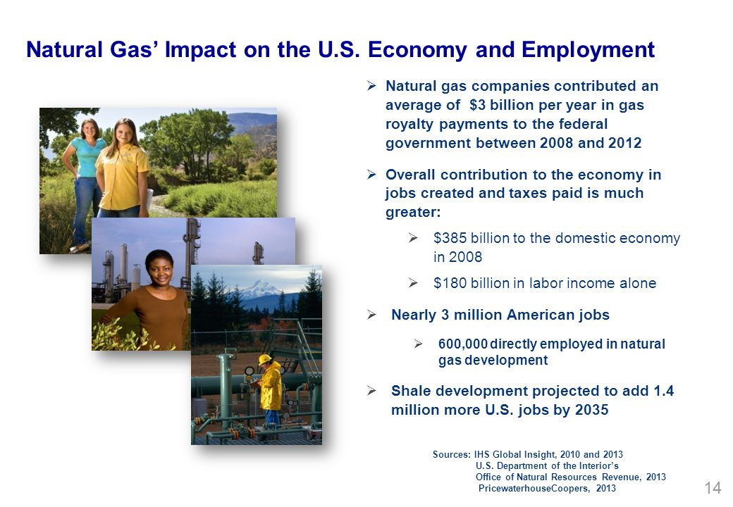 14 Natural Gas' Impact on the U.S.