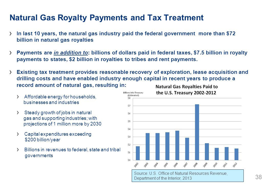 www.woodmac.com 38 Natural Gas Royalty Payments and Tax Treatment In last 10 years, the natural gas industry paid the federal government more than $72 billion in natural gas royalties Payments are in addition to: billions of dollars paid in federal taxes, $7.5 billion in royalty payments to states, $2 billion in royalties to tribes and rent payments.