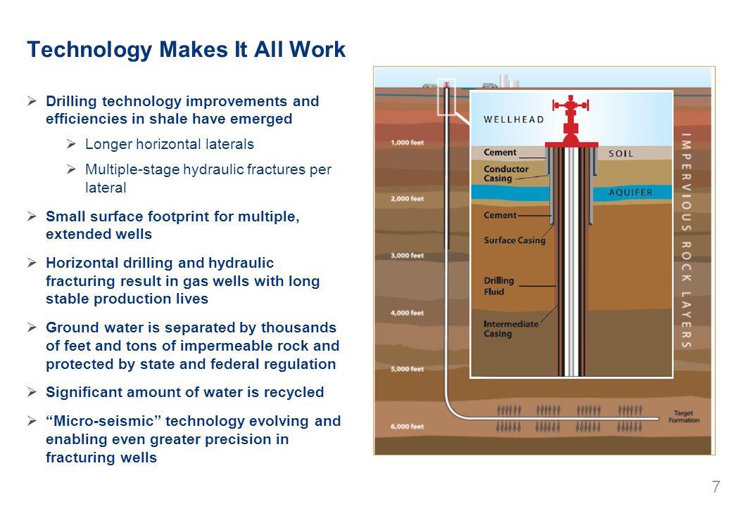 www.woodmac.com Natural Gas: Clean, Abundant, and Secure in the U.S.