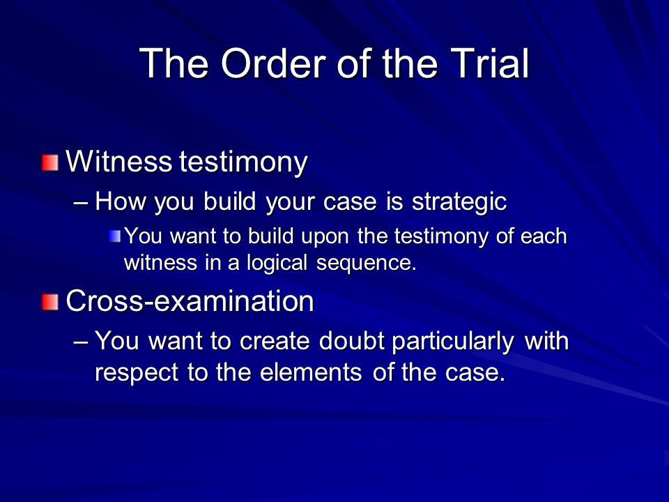 Witnesses Plaintiff's Witnesses –Shannon Spain –Dr.