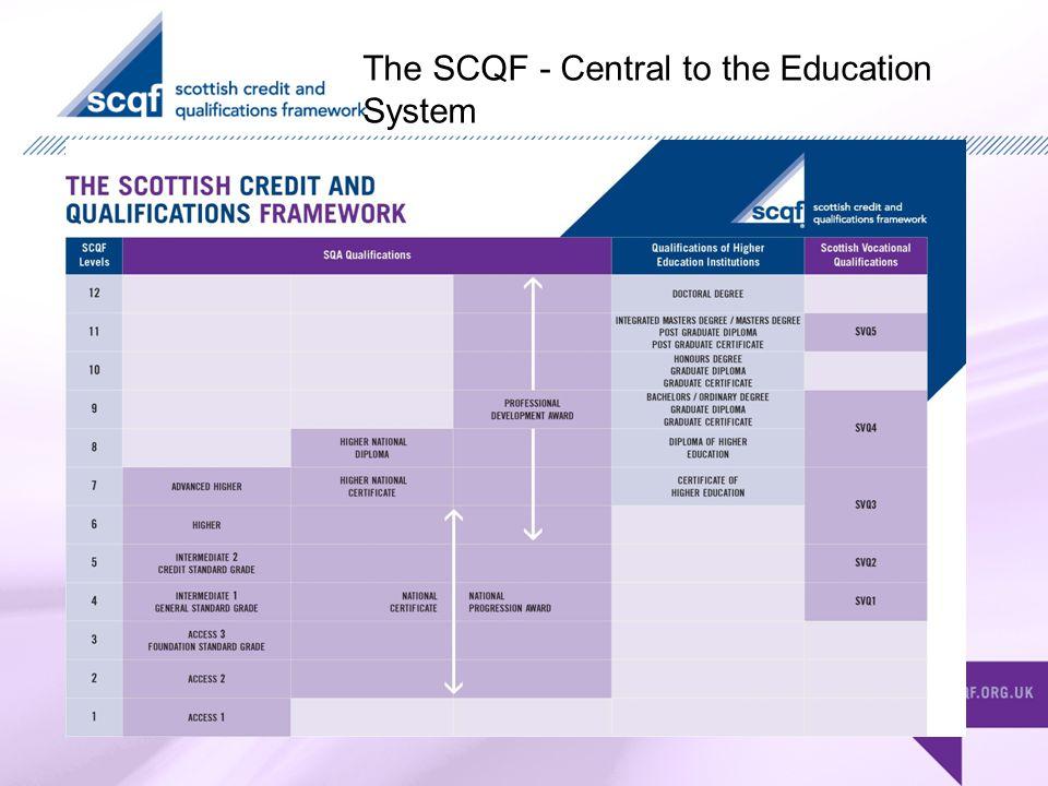 Qualifications Across Europe EQF Translation Device 8 7 6 5 4 3 2 1 SCQF SCQF Level 3 SCQF Level 4 SCQF Level 5 SCQF Level 6 SCQF Level 7 SCQF Level 8 SCQF Level 9 SCQF Level 10 SCQF Level 11 SCQF Level 12 Other Frameworks Comparison of levels from SCQF to EQF to other frameworks and VICE VERSA