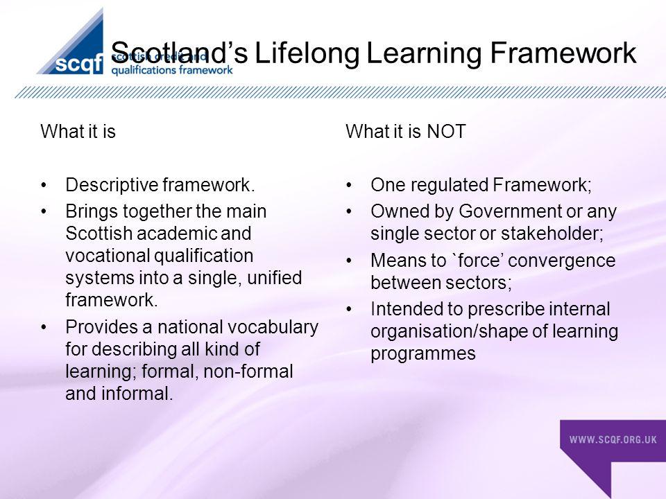 Scotland's Lifelong Learning Framework What it is Descriptive framework.