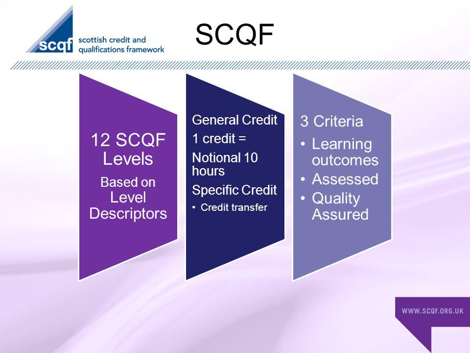 Characteristics of SCQF Levels