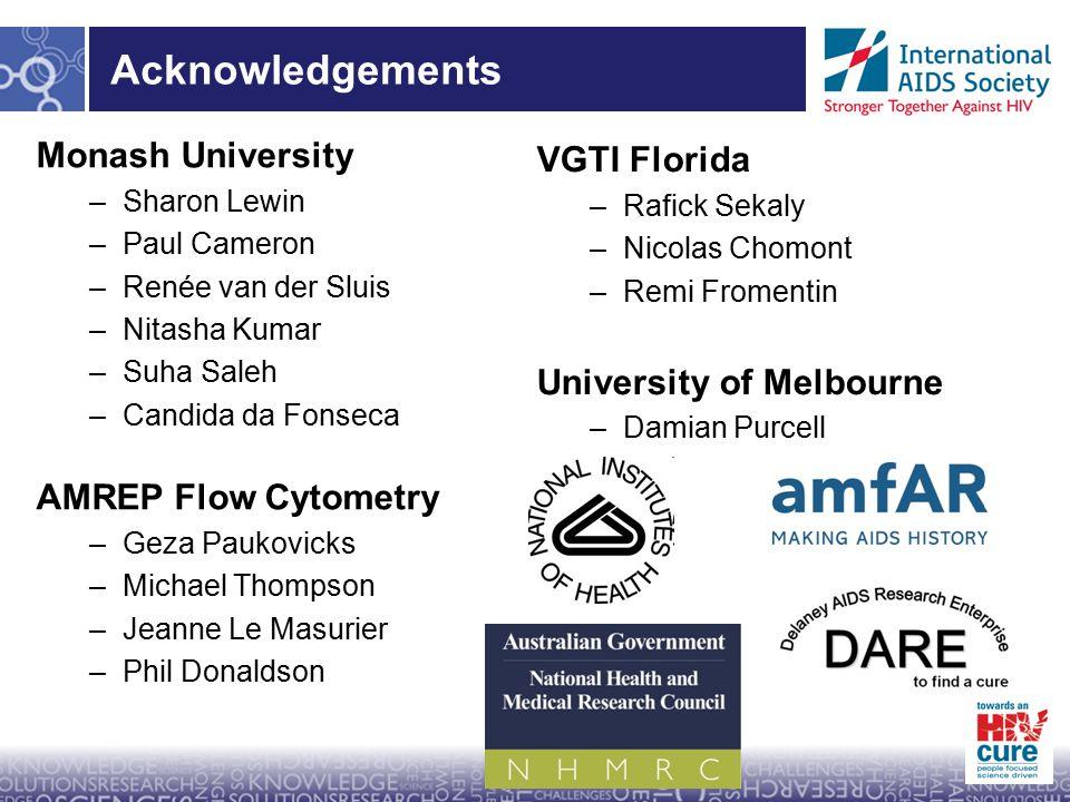 Acknowledgements Monash University –Sharon Lewin –Paul Cameron –Renée van der Sluis –Nitasha Kumar –Suha Saleh –Candida da Fonseca AMREP Flow Cytometr