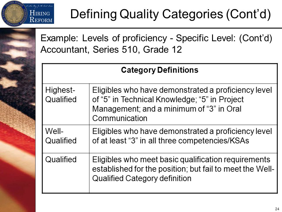 24 Defining Quality Categories (Cont'd) Example: Levels of proficiency - Specific Level: (Cont'd) Accountant, Series 510, Grade 12 Category Definitions Highest- Qualified Eligibles who have demonstrated a proficiency level of 5 in Technical Knowledge; 5 in Project Management; and a minimum of 3 in Oral Communication Well- Qualified Eligibles who have demonstrated a proficiency level of at least 3 in all three competencies/KSAs QualifiedEligibles who meet basic qualification requirements established for the position; but fail to meet the Well- Qualified Category definition