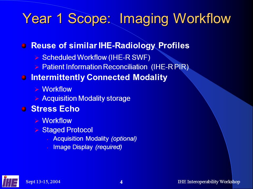 Sept 13-15, 2004IHE Interoperability Workshop 4 Reuse of similar IHE-Radiology Profiles  Scheduled Workflow (IHE-R SWF)  Patient Information Reconciliation (IHE-R PIR) Intermittently Connected Modality  Workflow  Acquisition Modality storage Stress Echo  Workflow  Staged Protocol Acquisition Modality (optional) Image Display (required) Year 1 Scope: Imaging Workflow