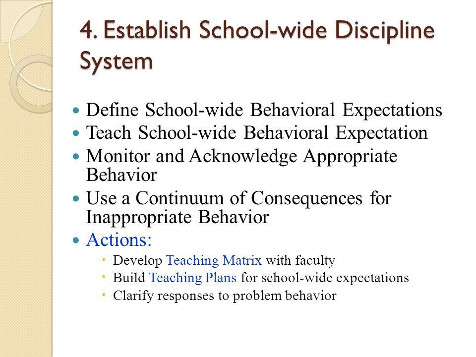4. Establish School-wide Discipline System Define School-wide Behavioral Expectations Teach School-wide Behavioral Expectation Monitor and Acknowledge