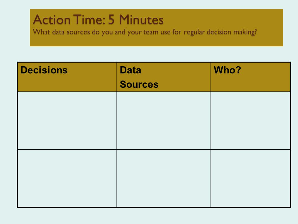 Action Time: 5 Minutes What data sources do you and your team use for regular decision making.