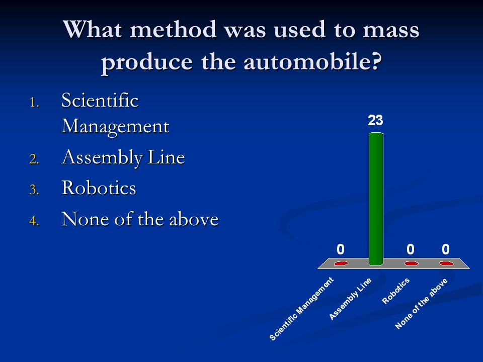 What method was used to mass produce the automobile.