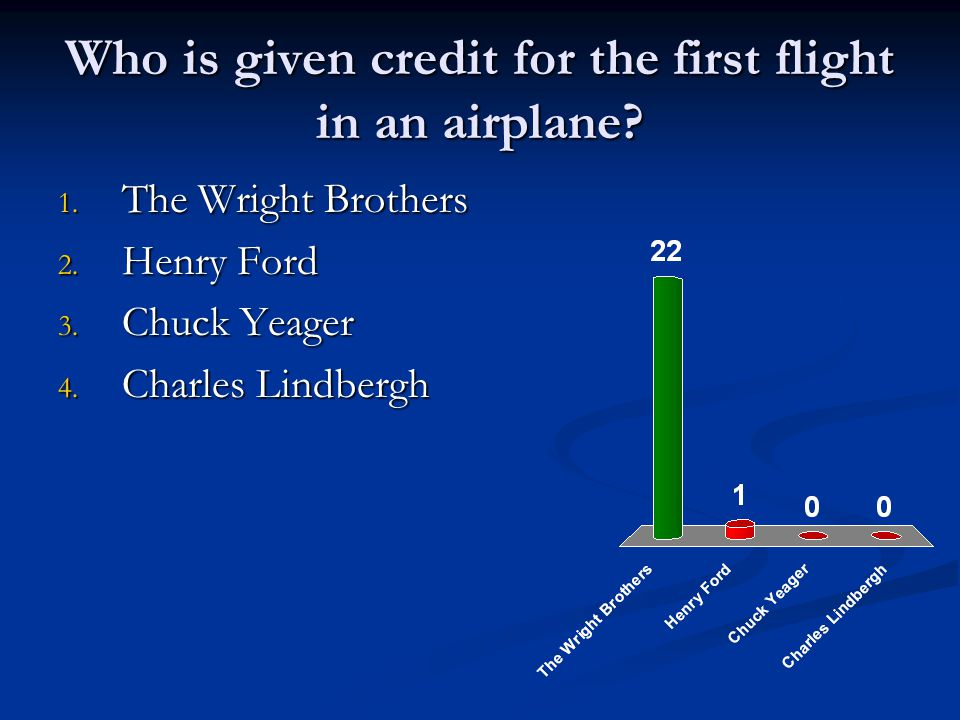 Who is given credit for the first flight in an airplane.