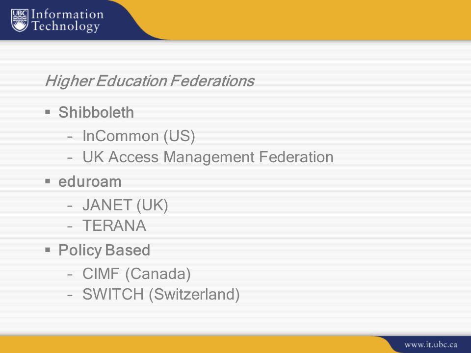 Higher Education Federations  Shibboleth –InCommon (US) –UK Access Management Federation  eduroam –JANET (UK) –TERANA  Policy Based –CIMF (Canada)