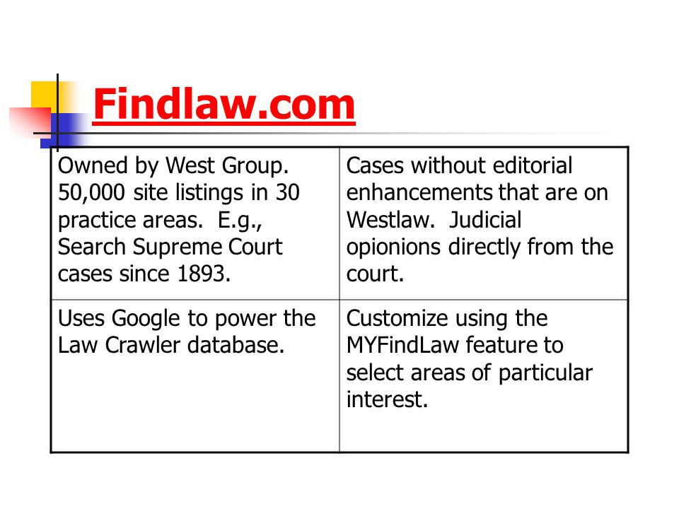 Findlaw.com Owned by West Group.50,000 site listings in 30 practice areas.