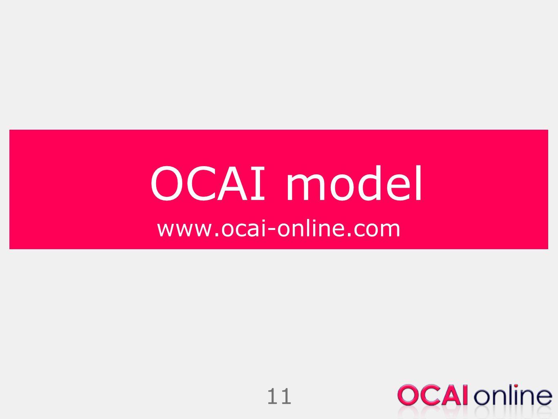 11 OCAI model www.ocai-online.com