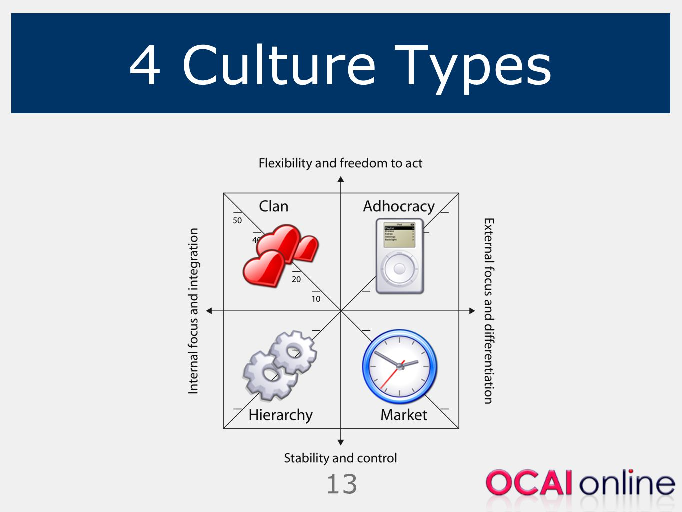 13 4 Culture Types