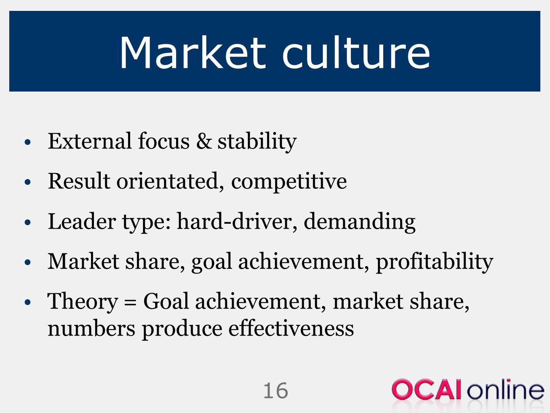 16 Market culture External focus & stability Result orientated, competitive Leader type: hard-driver, demanding Market share, goal achievement, profit