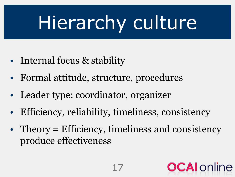 17 Hierarchy culture Internal focus & stability Formal attitude, structure, procedures Leader type: coordinator, organizer Efficiency, reliability, ti