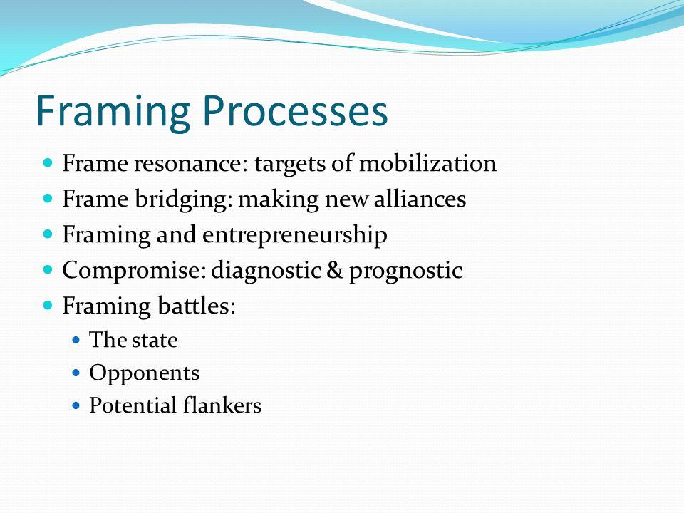 Framing Processes Frame resonance: targets of mobilization Frame bridging: making new alliances Framing and entrepreneurship Compromise: diagnostic & prognostic Framing battles: The state Opponents Potential flankers