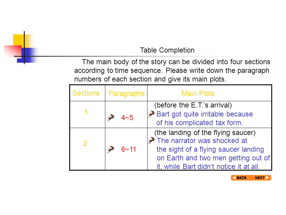 Table Completion 1 Table Completion The main body of the story can be divided into four sections according to time sequence. Please write down the par