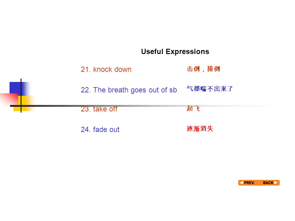Useful expression 5 21. knock down 击倒,撞倒 22. The breath goes out of sb. 气都喘不出来了 23. take off 起飞 24. fade out 逐渐消失 Useful Expressions